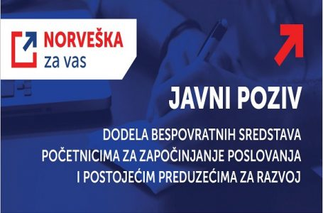 Kraljevina Norveška pomaže preduzetnicima i malim preduzećima u Srbiji sa više od pola miliona evra