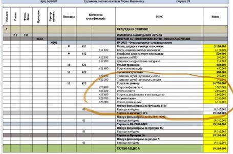 Jevtović, MSG: Kako bolje iskoristiti 5 miliona dinara, koje predsednik opštine planira da potroši za ugostiteljstvo, domaćinstvo i reprezentaciju